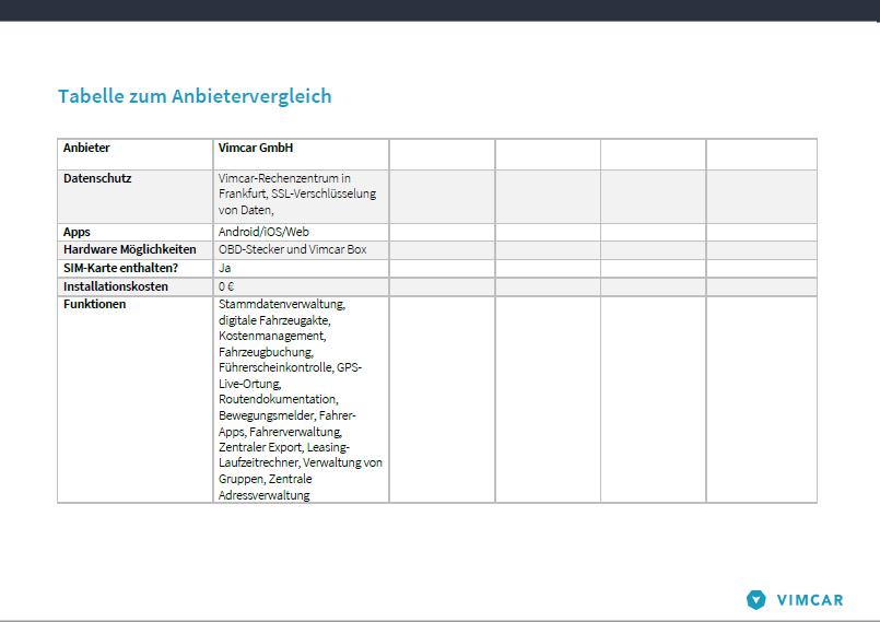 die Tabelle zum Vergleich von Flottenmanagement Anbietern
