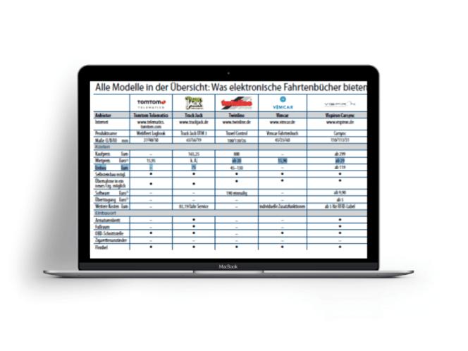 Vergleich elektronische Fahrtenbücher