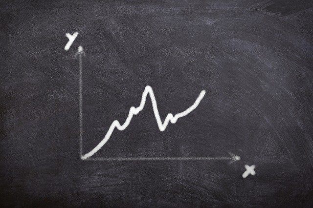 Es ist ein Graph mit Wachstumskurve zu sehen.